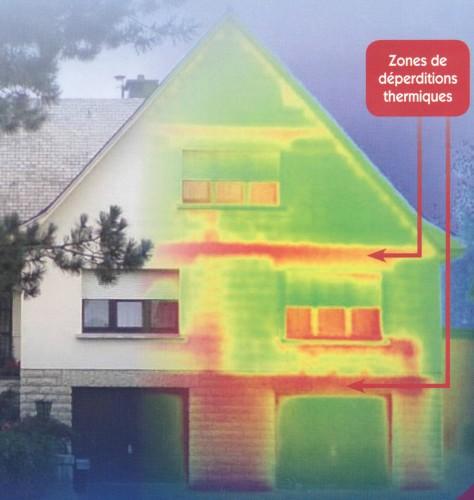 Zones de déperditions thermique : une isolation par l'extérieur est plus complète qu'une isolation intérieure
