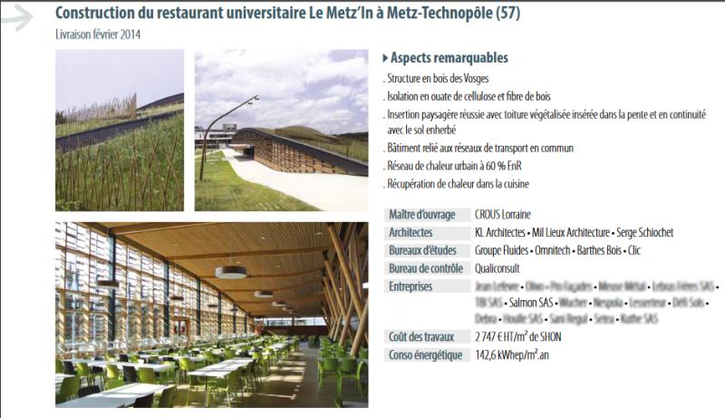 Trophées du bâtiment durable LQE 2017 : le Metz'in, une réalisation Salmon