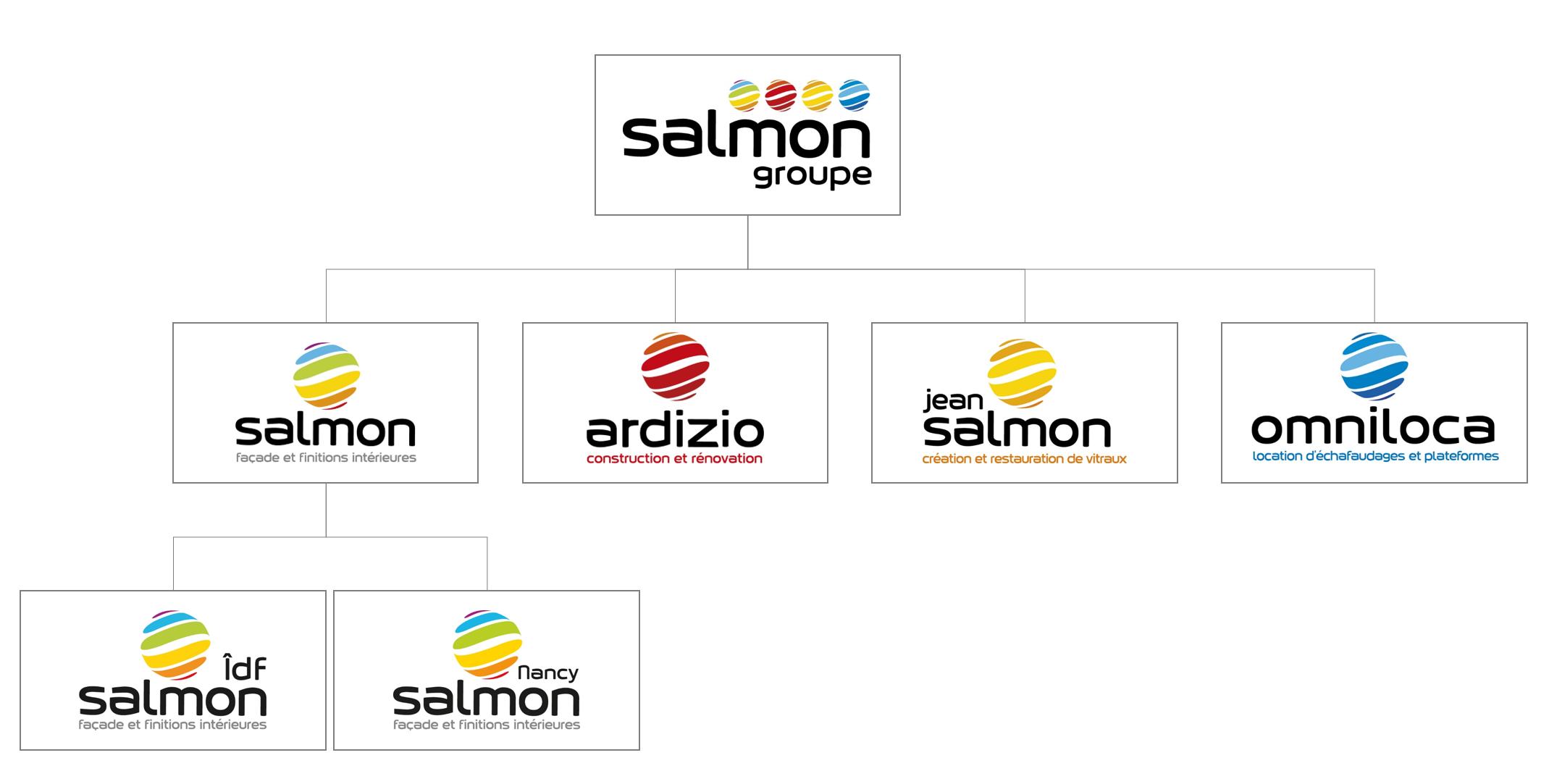 Groupe Salmon